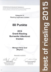 Best_of_Riesling_2015